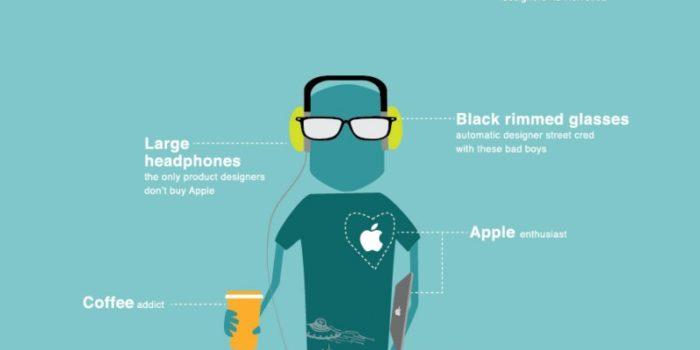 Basics of Graphic Designers